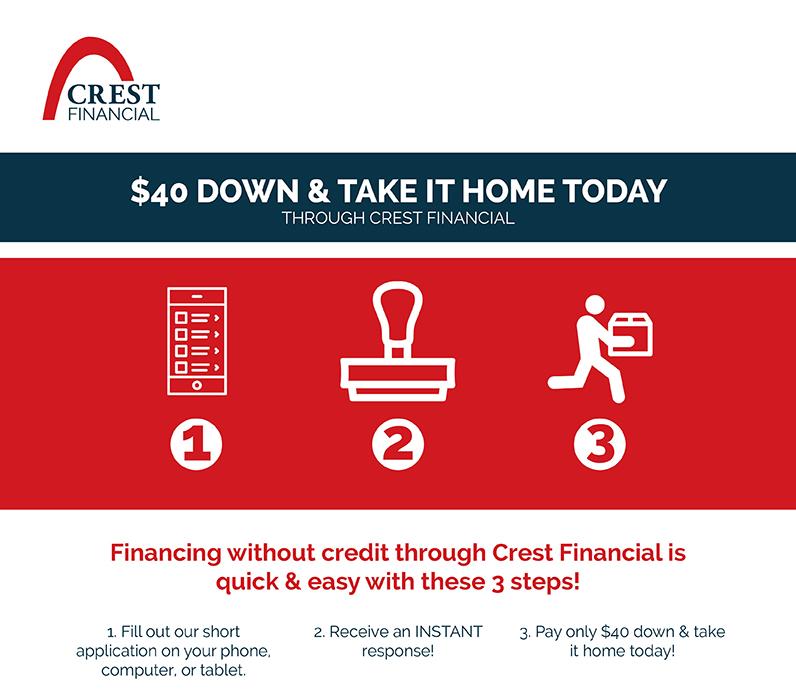 Image result for crest financial